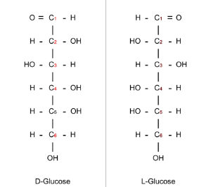 D-Glucose and L-Glucose